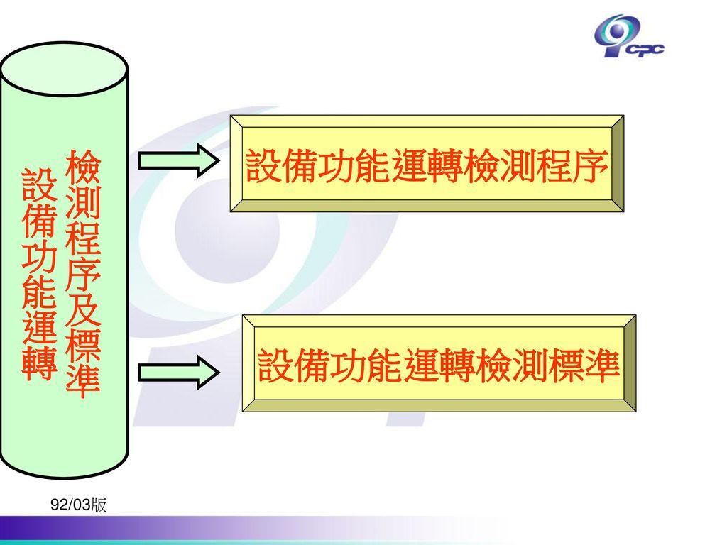 檢測程序及標準 設備功能運轉 設備功能運轉檢測程序 設備功能運轉檢測標準 92/03版