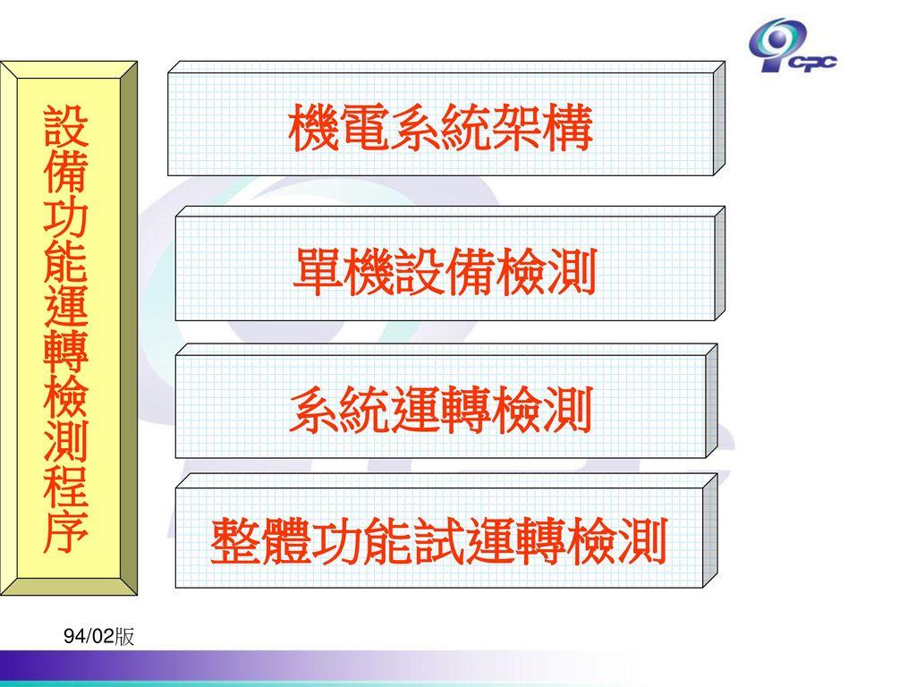 機電系統架構 單機設備檢測 系統運轉檢測 整體功能試運轉檢測
