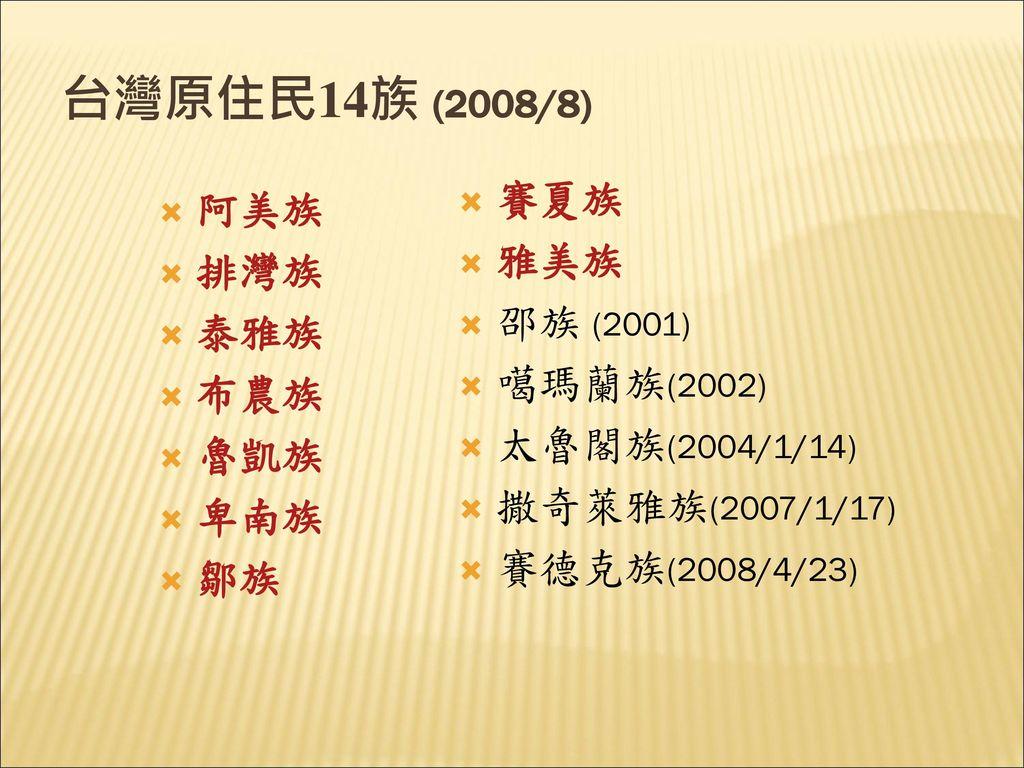台灣原住民14族 (2008/8) 賽夏族 阿美族 雅美族 排灣族 邵族 (2001) 泰雅族 噶瑪蘭族(2002) 布農族