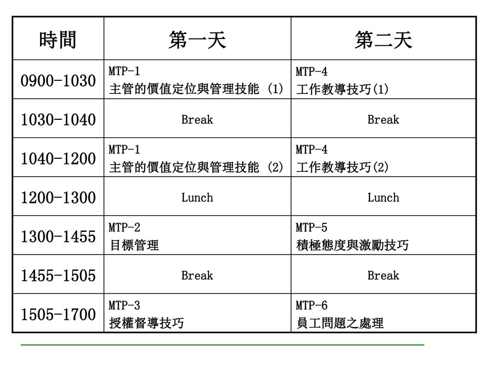 MTP-1 主管的價值定位與管理技能