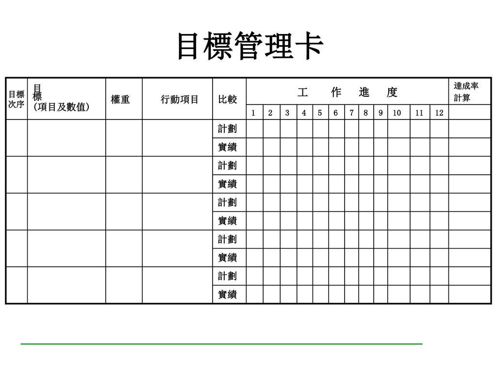 員工年度工作目標表 目標設定期間: (年月日) 填表日期: 部門代號: 職類: 職等職稱: 項次 目標名稱 達成基準 起訖時間