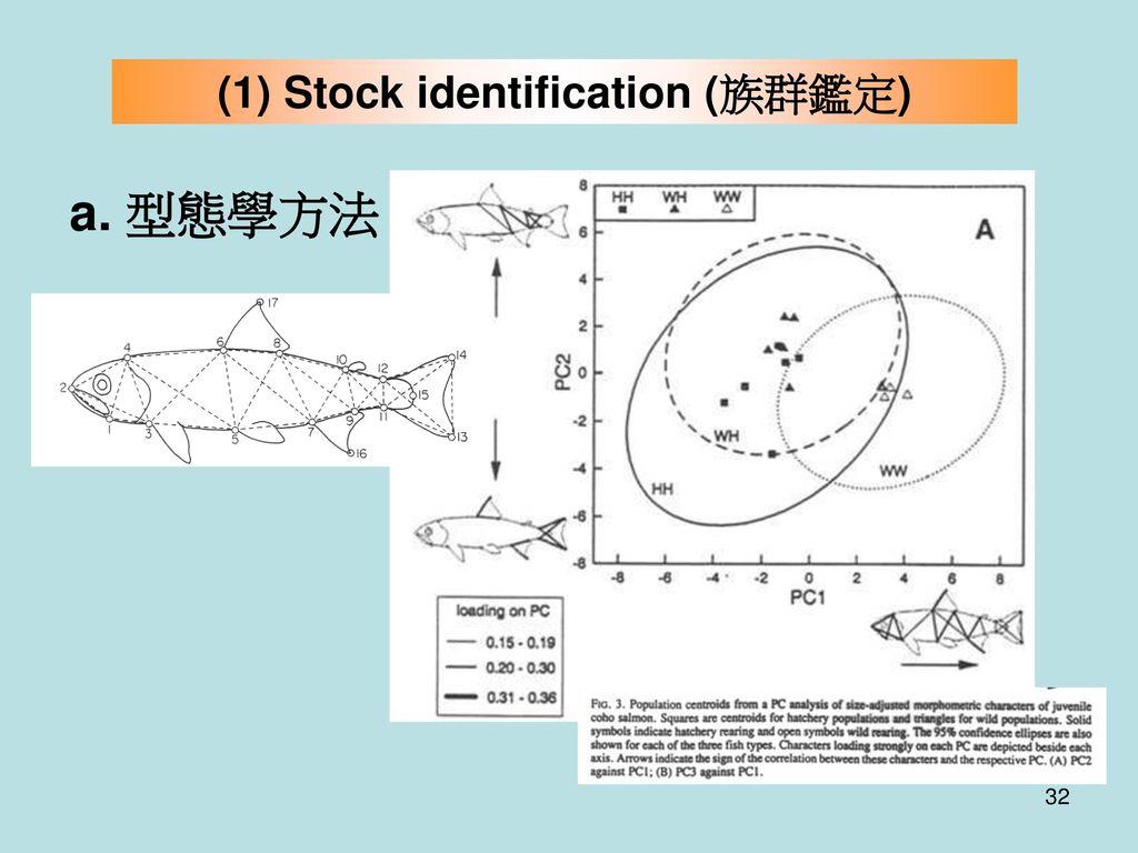 (1) Stock identification (族群鑑定)