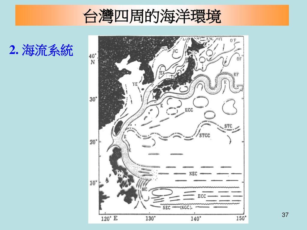 台灣四周的海洋環境 2. 海流系統
