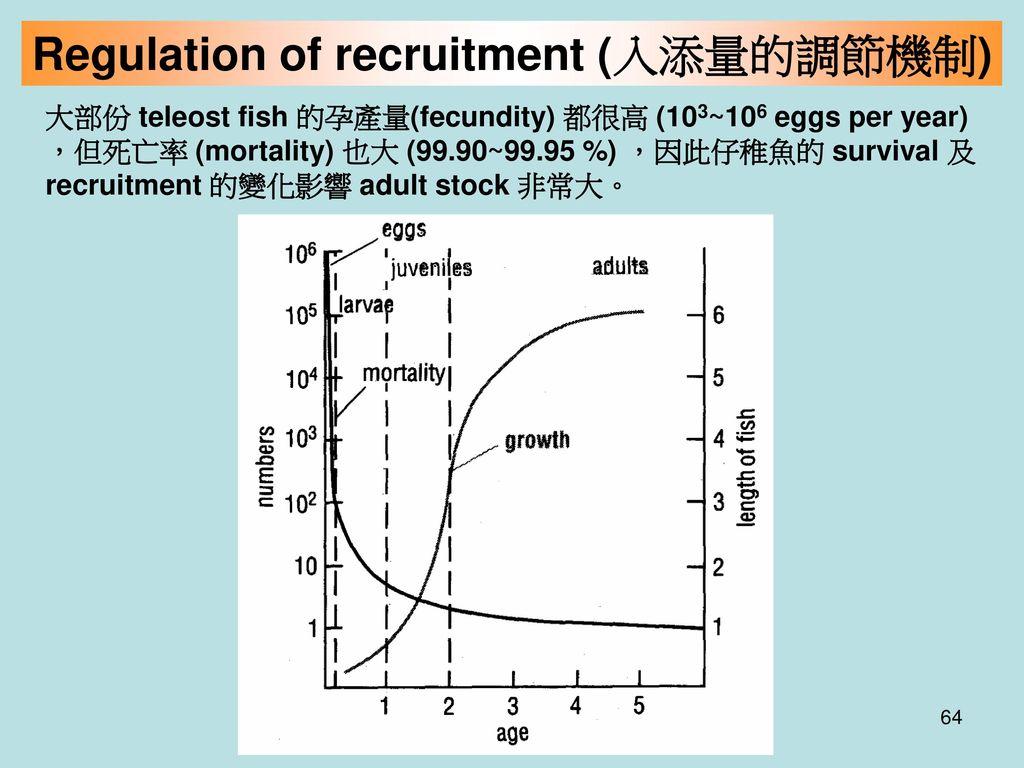 Regulation of recruitment (入添量的調節機制)