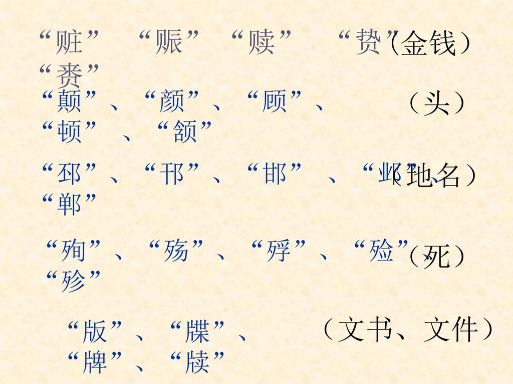 赃 赈 赎 贽 赉 (金钱) (头) (地名) (死) (文书、文件) 颠 、 颜 、 顾 、 顿 、 颔