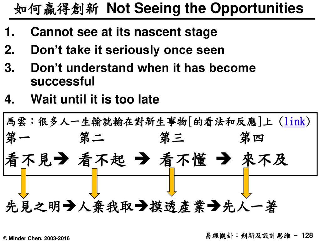 如何贏得創新 Not Seeing the Opportunities