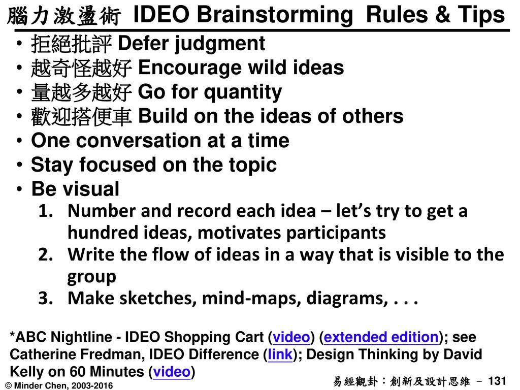 腦力激盪術 IDEO Brainstorming Rules & Tips