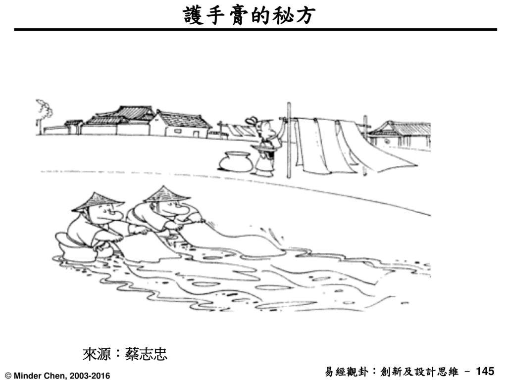 護手膏的秘方 來源:蔡志忠
