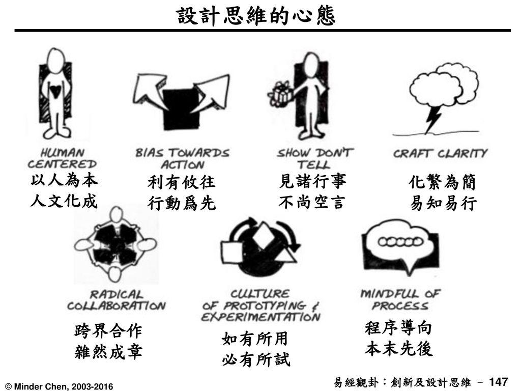 設計思維的心態 以人為本 人文化成 利有攸往 行動爲先 見諸行事 不尚空言 化繁為簡 易知易行 跨界合作 雜然成章 程序導向 本末先後