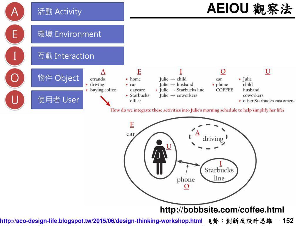 AEIOU 觀察法 http://bobbsite.com/coffee.html