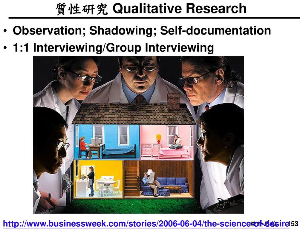質性硏究 Qualitative Research