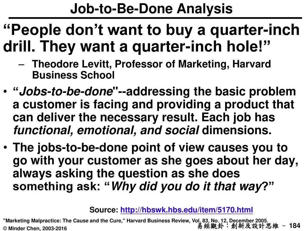 Job-to-Be-Done Analysis