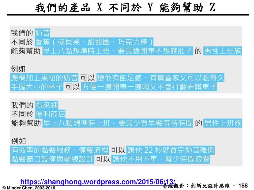 我們的產品 X 不同於 Y 能夠幫助 Z https://shanghong.wordpress.com/2015/06/13/