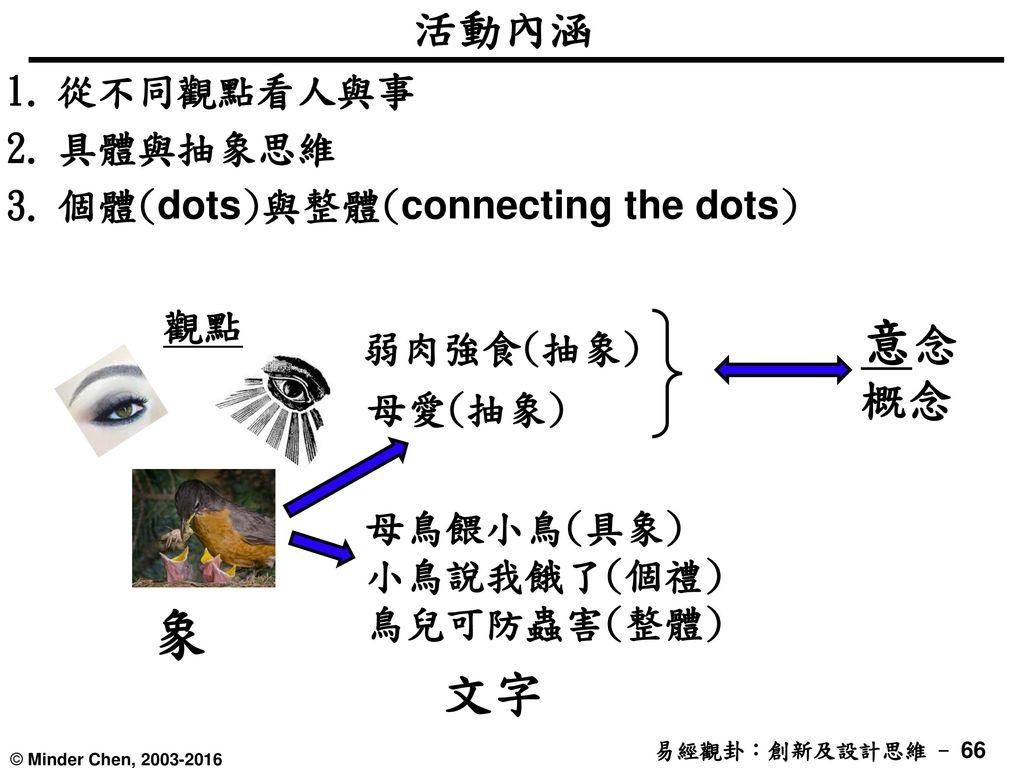 象 意念 文字 活動內涵 概念 從不同觀點看人與事 具體與抽象思維 個體(dots)與整體(connecting the dots) 觀點