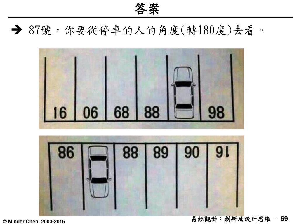 答案  87號,你要從停車的人的角度(轉180度)去看。
