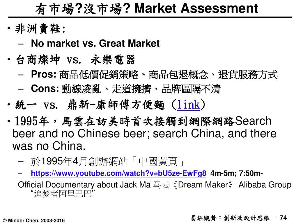 有市場 沒市場 Market Assessment