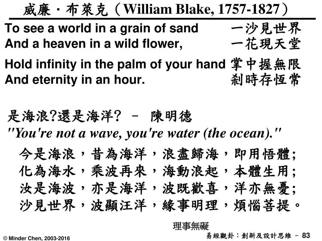 威廉.布萊克(William Blake, 1757-1827)