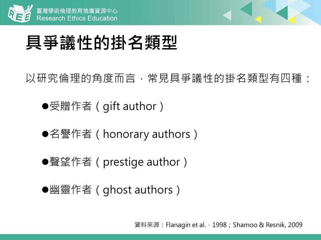 具爭議性的掛名類型 以研究倫理的角度而言,常見具爭議性的掛名類型有四種: 受贈作者(gift author)