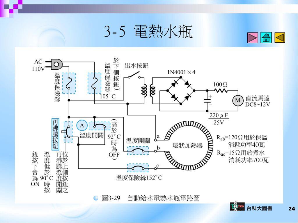 3-5 電熱水瓶 圖3-29 自動給水電熱水瓶電路圖