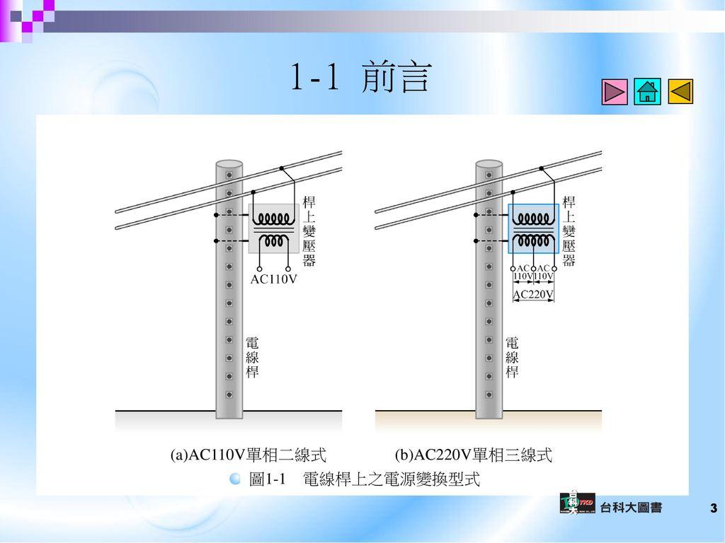 1-1 前言 (a)AC110V單相二線式 (b)AC220V單相三線式 圖1-1 電線桿上之電源變換型式