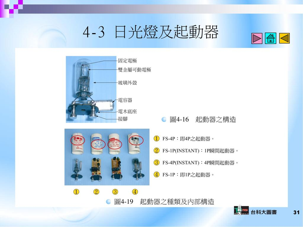 4-3 日光燈及起動器 圖4-16 起動器之構造 圖4-19 起動器之種類及內部構造