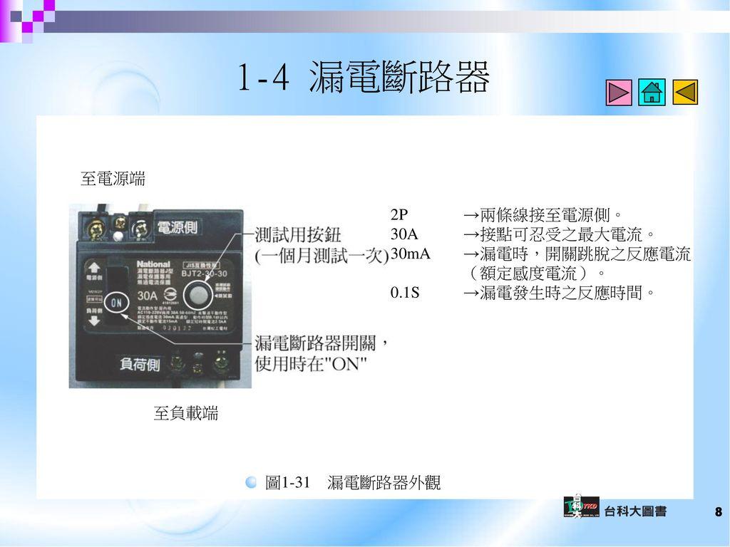 1-4 漏電斷路器 至電源端 2P →兩條線接至電源側。 30A →接點可忍受之最大電流。 30mA →漏電時,開關跳脫之反應電流