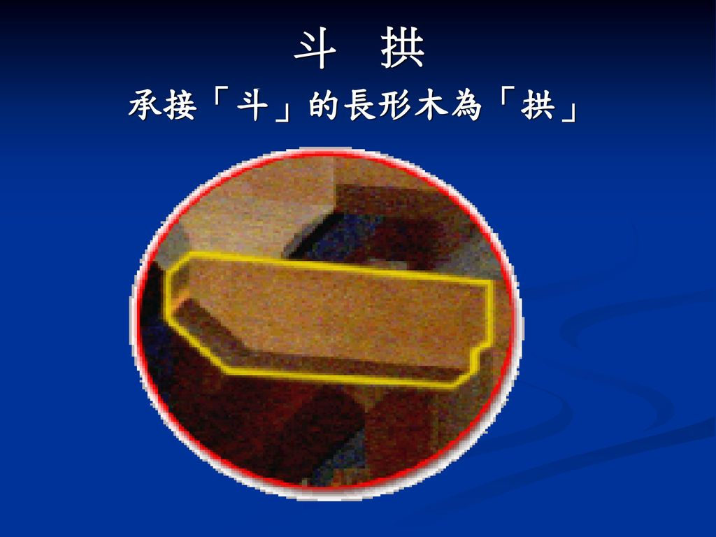 斗 拱 承接「斗」的長形木為「拱」