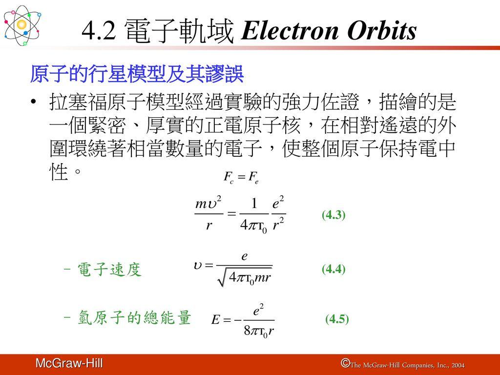 4.2 電子軌域 Electron Orbits 原子的行星模型及其謬誤