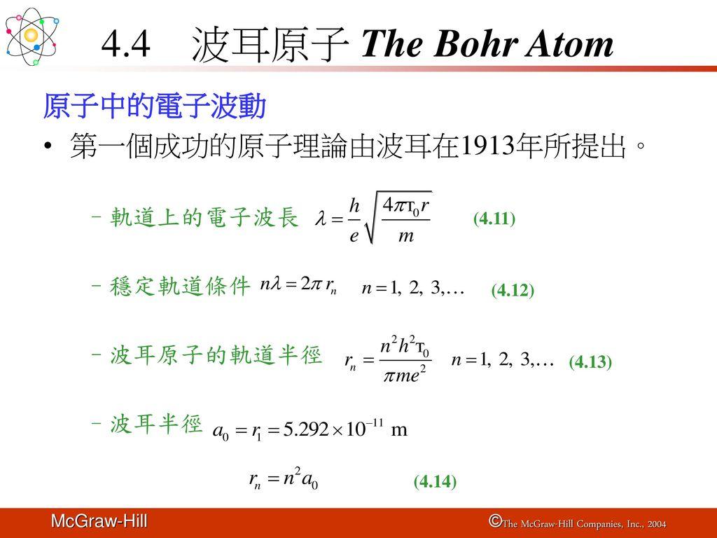 4.4 波耳原子 The Bohr Atom 原子中的電子波動 第一個成功的原子理論由波耳在1913年所提出。 軌道上的電子波長