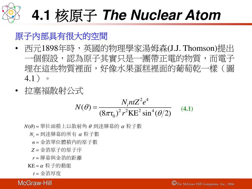 4.1 核原子 The Nuclear Atom 原子內部具有很大的空間