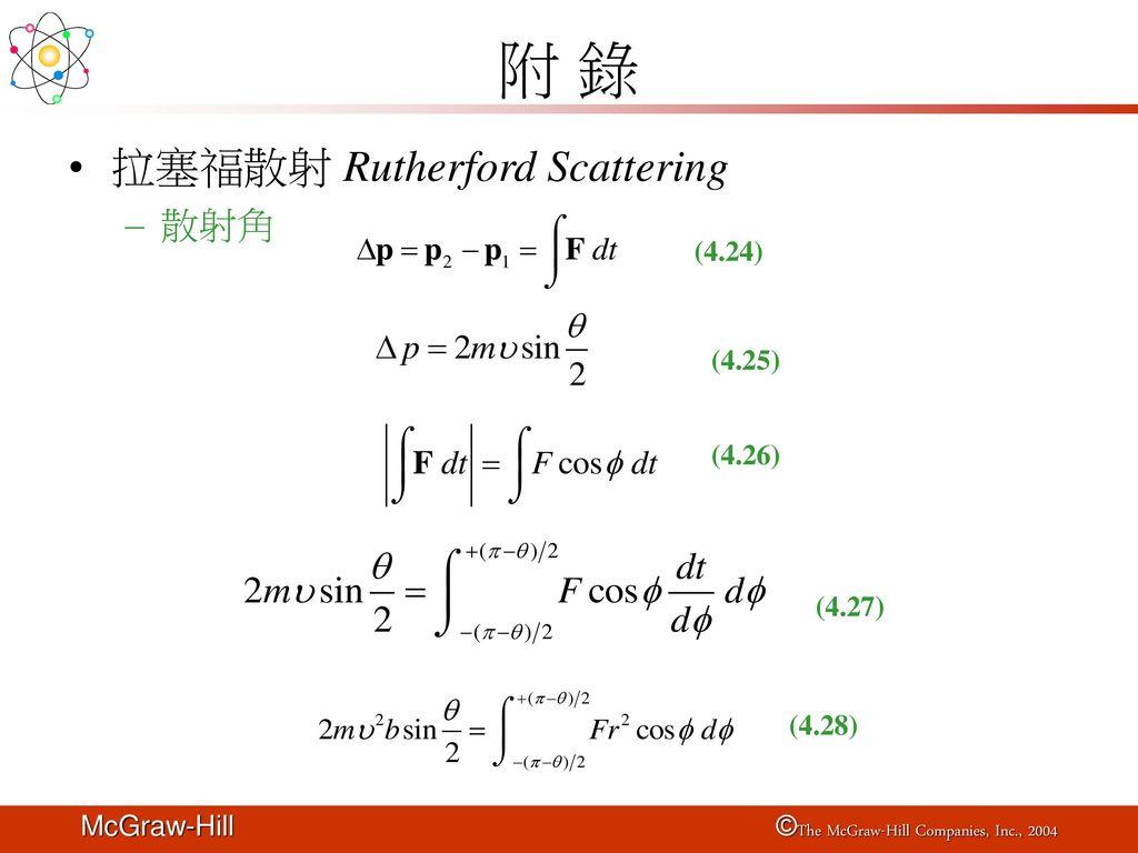 附 錄 拉塞福散射 Rutherford Scattering 散射角 (4.24) (4.25) (4.26) (4.27) (4.28)