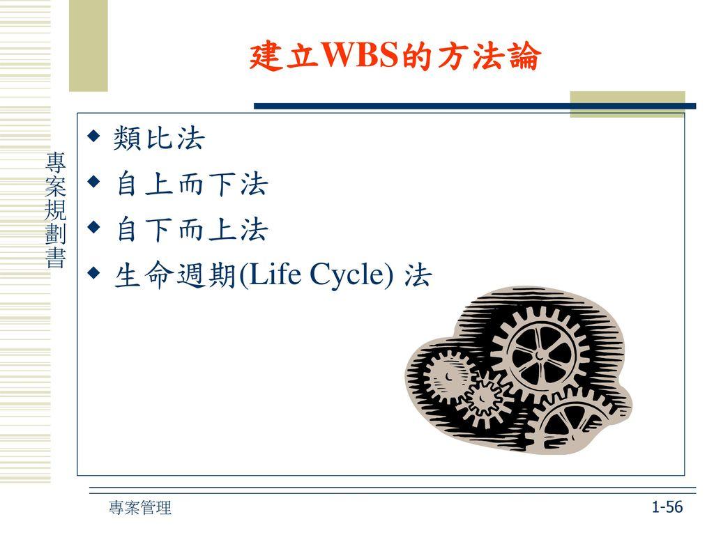 建立WBS的方法論 類比法 自上而下法 自下而上法 生命週期(Life Cycle) 法