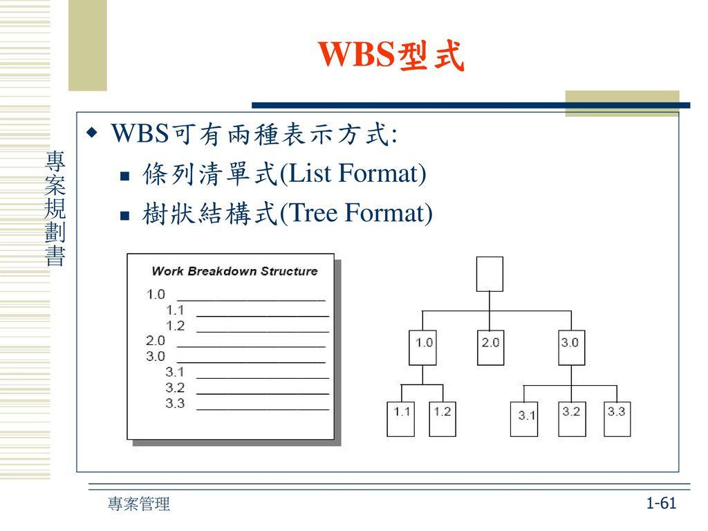 WBS型式 WBS可有兩種表示方式: 條列清單式(List Format) 樹狀結構式(Tree Format)