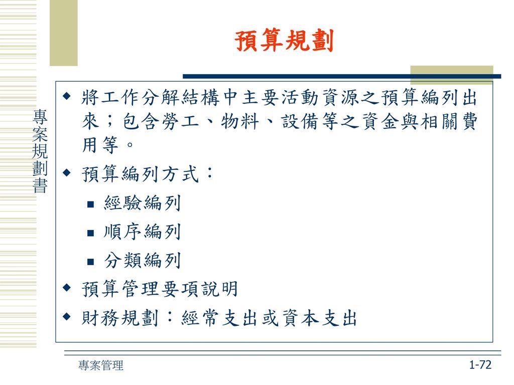 預算規劃 將工作分解結構中主要活動資源之預算編列出來;包含勞工、物料、設備等之資金與相關費用等。 預算編列方式: 經驗編列 順序編列