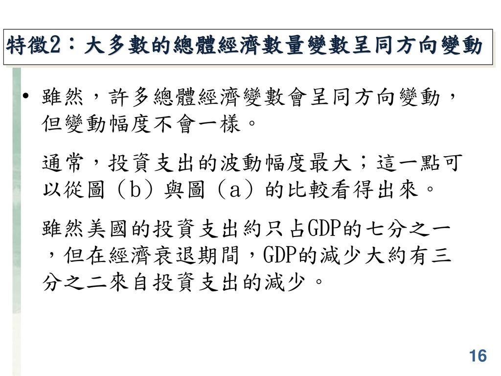 特徵2:大多數的總體經濟數量變數呈同方向變動