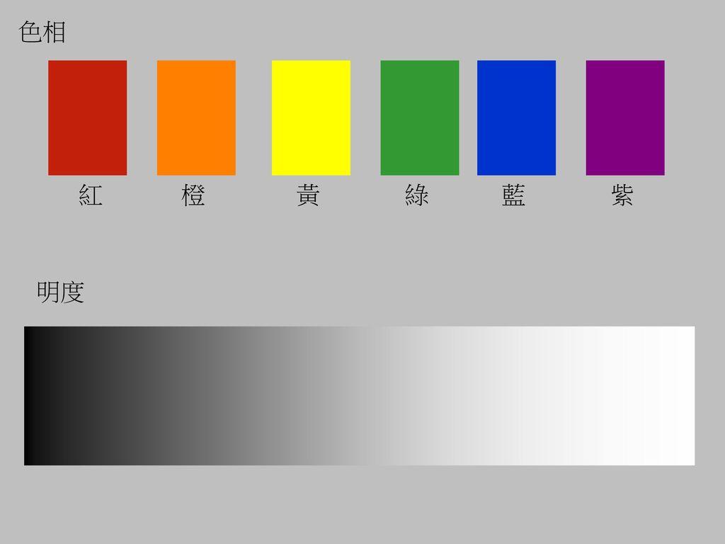 色相 紅 橙 黃 綠 藍 紫 明度