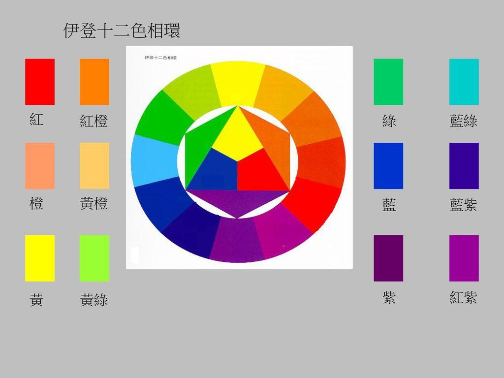 伊登十二色相環 紅 紅橙 綠 藍綠 橙 黃橙 藍 藍紫 黃 黃綠 紫 紅紫