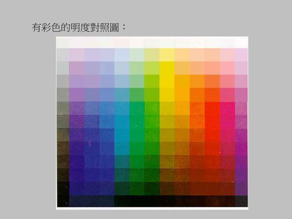 有彩色的明度對照圖: