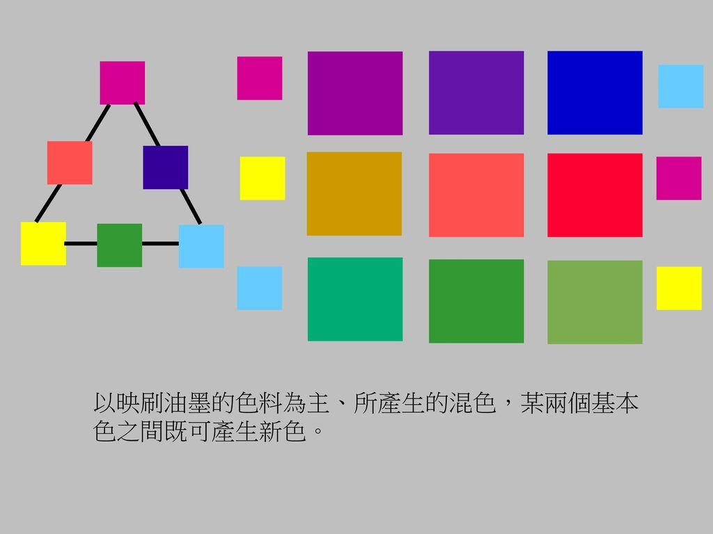 以映刷油墨的色料為主、所產生的混色,某兩個基本