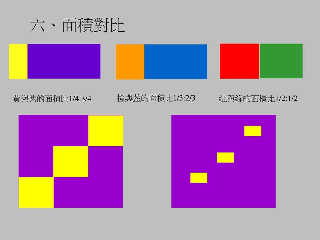 六、面積對比 黃與紫的面積比1/4:3/4 橙與藍的面積比1/3:2/3 紅與綠的面積比1/2:1/2