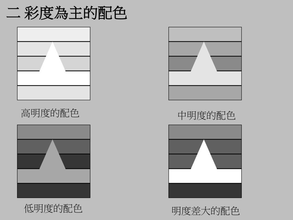 二 彩度為主的配色 高明度的配色 中明度的配色 低明度的配色 明度差大的配色