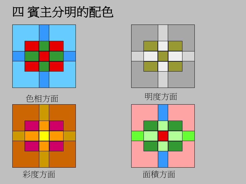 四 賓主分明的配色 明度方面 色相方面 彩度方面 面積方面