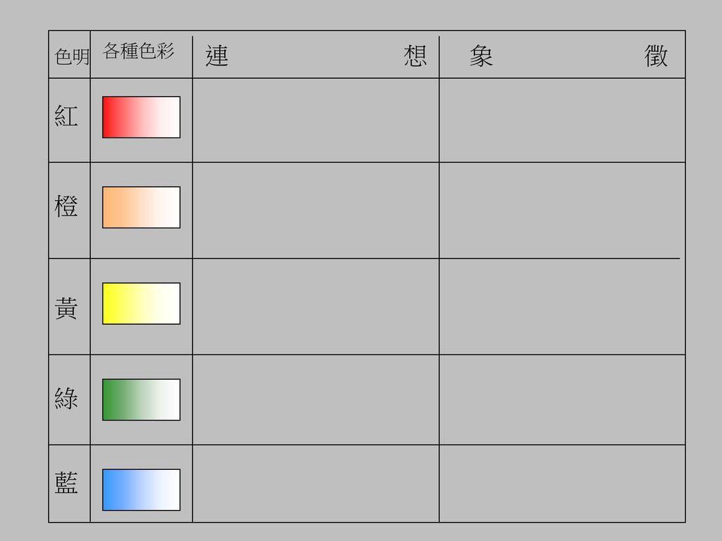 各種色彩 連 想 象 徵 色明 紅 橙 黃 綠 藍