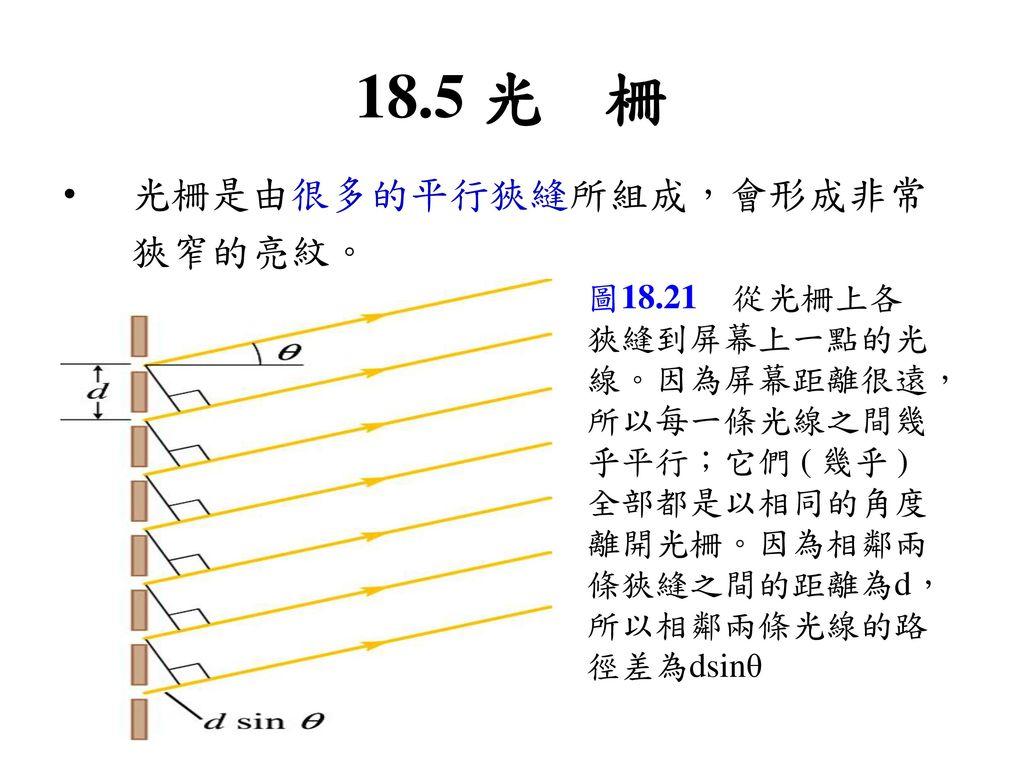 18.5 光 柵 光柵是由很多的平行狹縫所組成,會形成非常狹窄的亮紋。