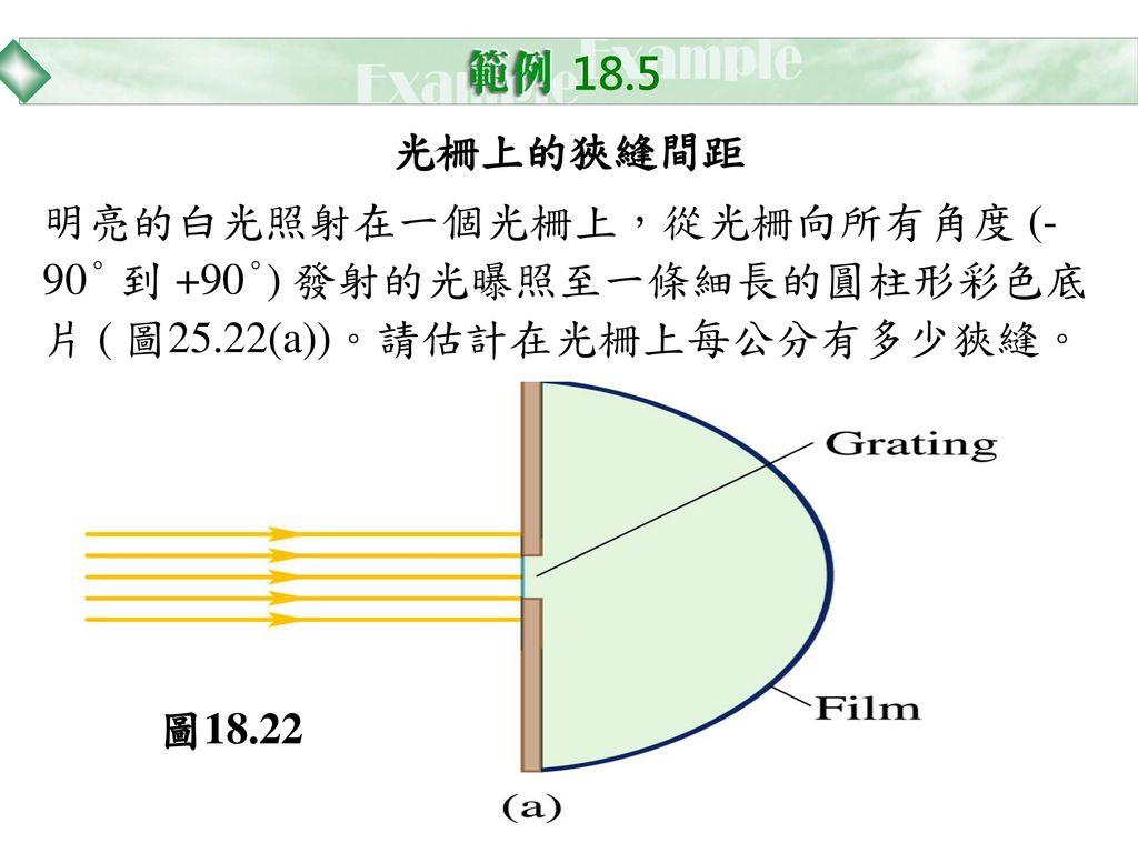 18.5 光柵上的狹縫間距. 明亮的白光照射在一個光柵上,從光柵向所有角度 (-90° 到 +90°) 發射的光曝照至一條細長的圓柱形彩色底片 ( 圖25.22(a))。請估計在光柵上每公分有多少狹縫。