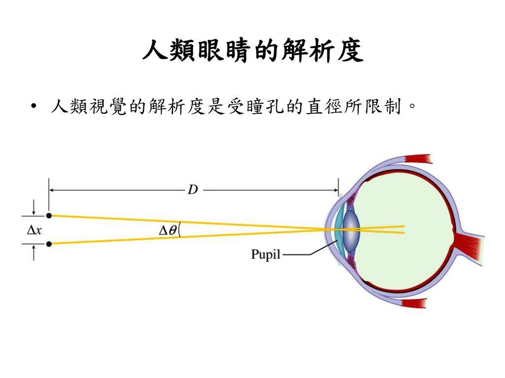 人類眼睛的解析度 人類視覺的解析度是受瞳孔的直徑所限制。