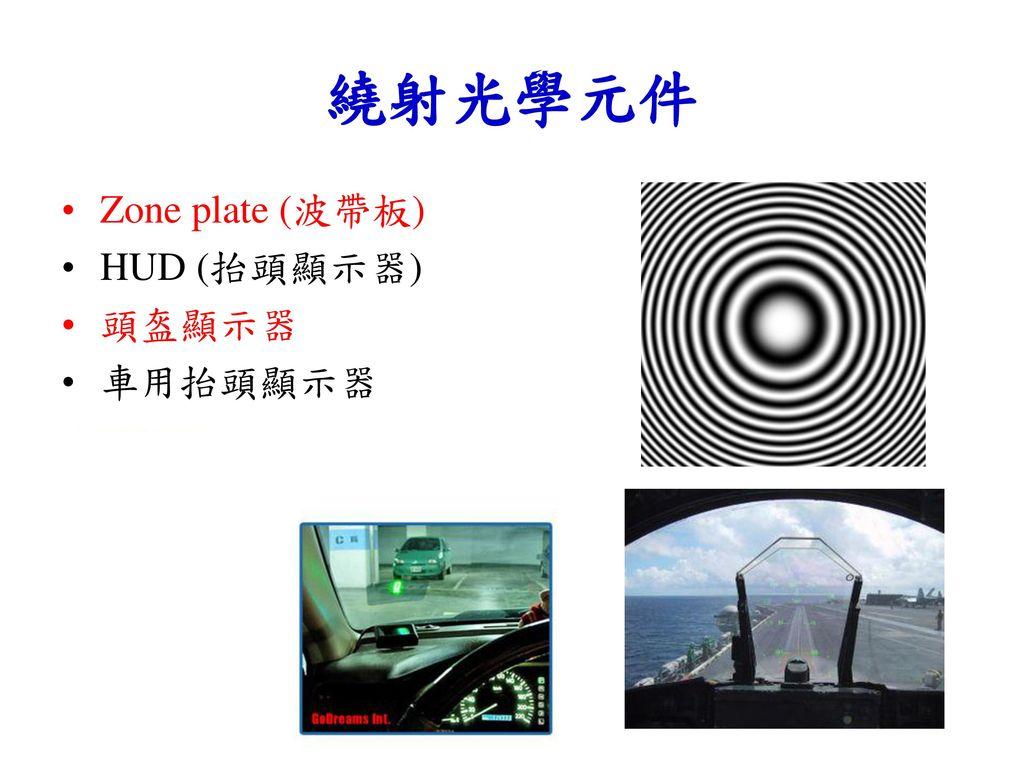 繞射光學元件 Zone plate (波帶板) HUD (抬頭顯示器) 頭盔顯示器 車用抬頭顯示器