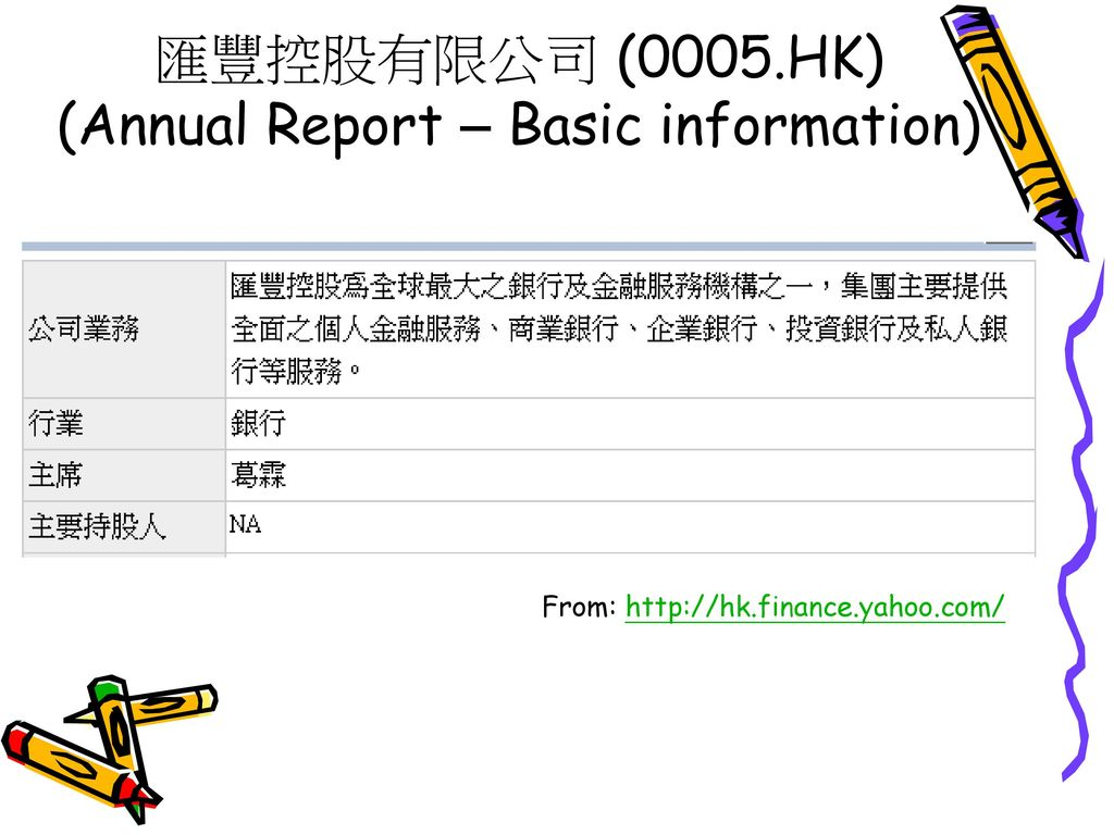 匯豐控股有限公司 (0005.HK) (Annual Report – Basic information)