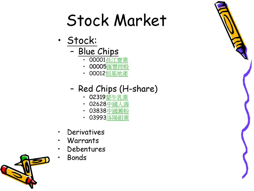 Stock Market Stock: Blue Chips Red Chips (H-share) Derivatives