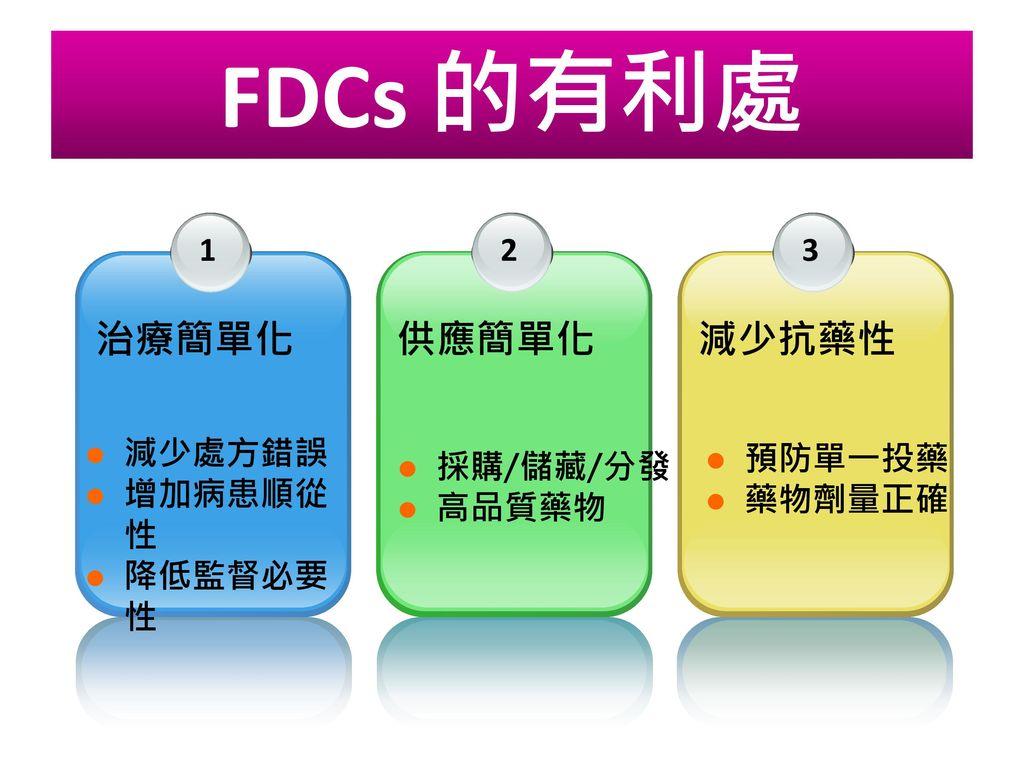 FDCs 的有利處 治療簡單化 供應簡單化 減少抗藥性 1 2 3 減少處方錯誤 增加病患順從性 降低監督必要性 預防單一投藥 藥物劑量正確